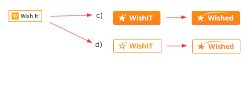 Final version for WishIt button